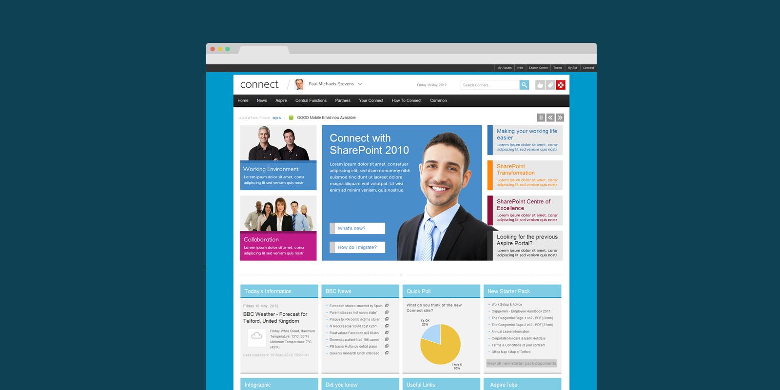 PinkPetrol SharePoint Design Branding - Capgemini